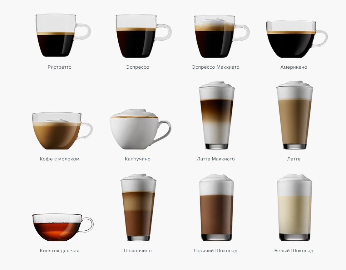 13112 | Кофемашинасуперавтомат Franke A600 FM CM 1G H1 W4 | Coffee Shop